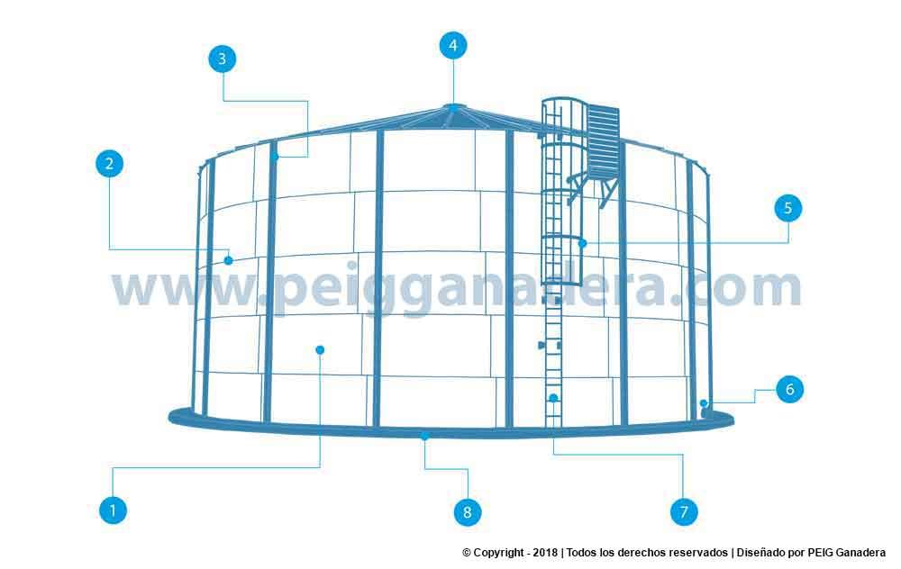 Depósitos de agua y sistemas de almacenamiento para todo tipo de granjas y especies animales. En distintos materiales y distintas medidas. Consulta el mejor sistema de suelos para tu explotación.
