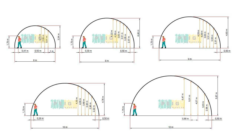 Medidas de las naves tipo tunel