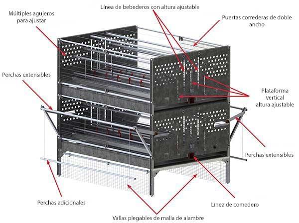 imagen descriptiva del sistema de recría Volution
